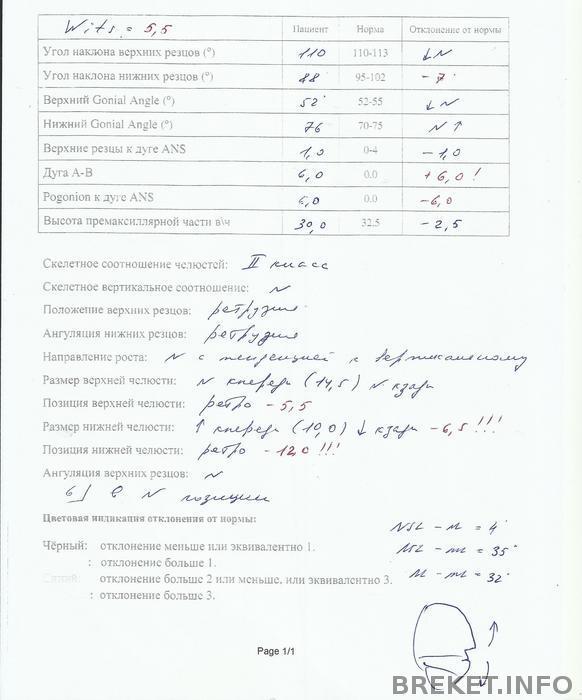 analiz_trg_fevral_16.jpg