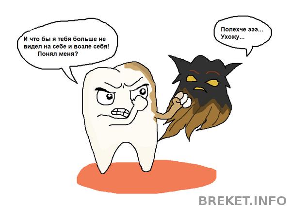 зуб против кариеса